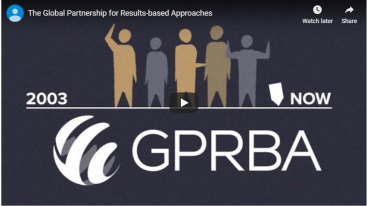 Introducing GPRBA