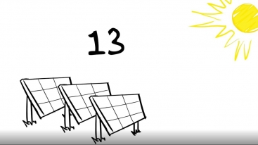 Embedded thumbnail for Working Together to Increase Access to Renewable Energy in Bangladesh